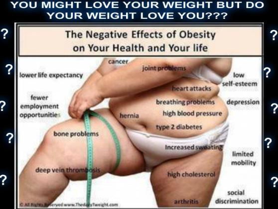 obesity-women