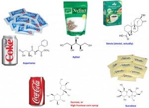 Sugar-substitutes-1024x749